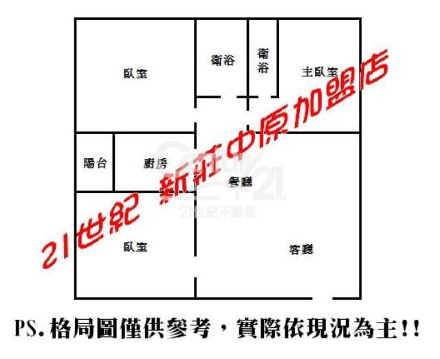 房屋買賣-新北市新莊區買屋、賣屋專家-專售中信學園漂亮三房-B66,來電洽詢:(02)2277-2345