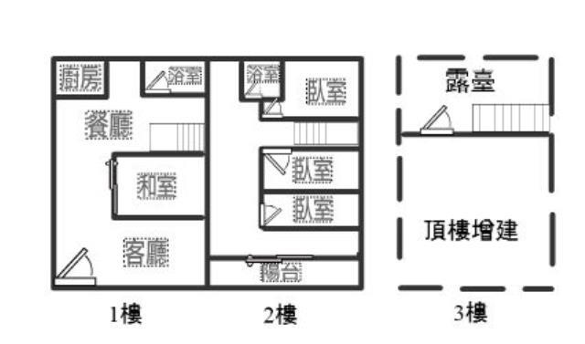 AE109-壯圍雙拼農舍