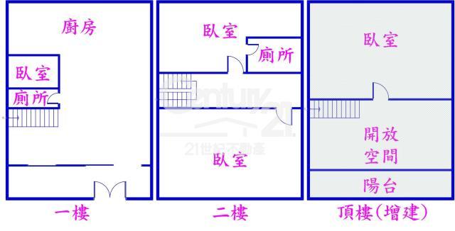 房屋買賣-台南市安南區買屋、賣屋專家-專售國安街大面寬透天,來電洽詢:(06)335-7799