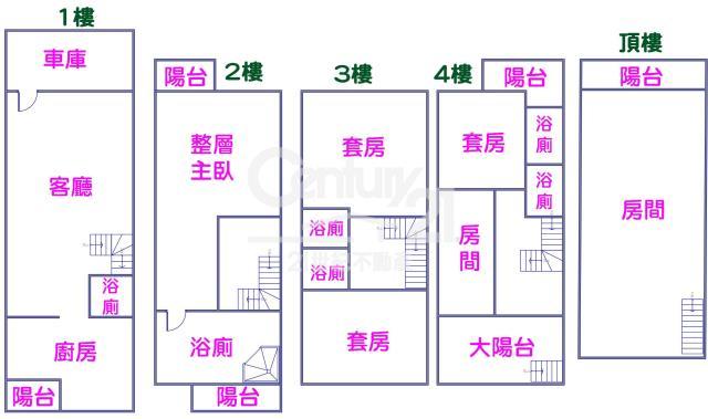 房屋買賣-台南市永康區買屋、賣屋專家-專售永大路董級豪宅,來電洽詢:(06)335-7799